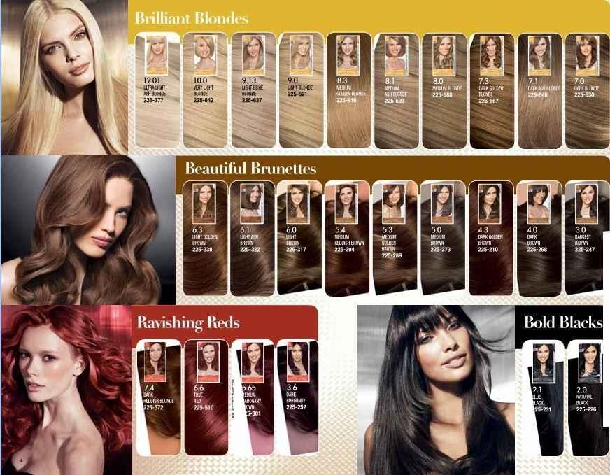 Краска для волос avon отзыв польская косметика купить в россии